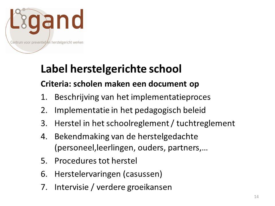 Label herstelgerichte school Criteria: scholen maken een document op 1.Beschrijving van het implementatieproces 2.Implementatie in het pedagogisch bel