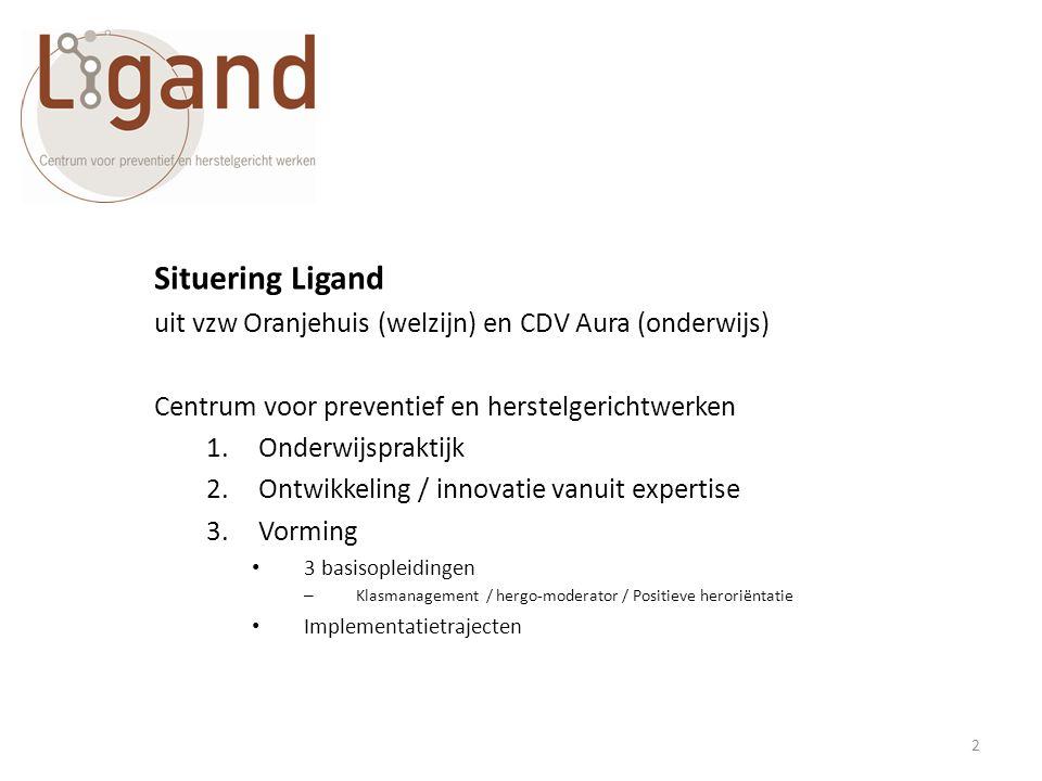 Situering Ligand uit vzw Oranjehuis (welzijn) en CDV Aura (onderwijs) Centrum voor preventief en herstelgerichtwerken 1.Onderwijspraktijk 2.Ontwikkeli