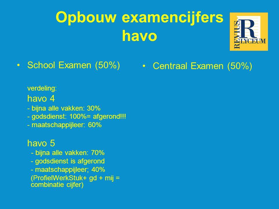 Opbouw examencijfers havo •School Examen (50%) verdeling: havo 4 - bijna alle vakken: 30% - godsdienst: 100%= afgerond!!! - maatschappijleer: 60% havo