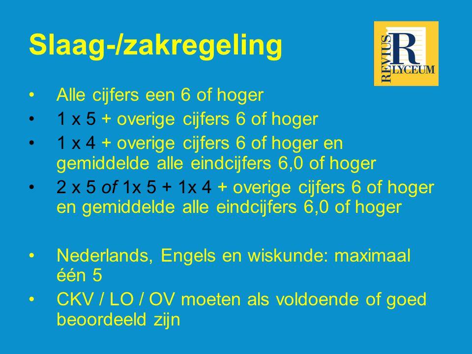 Slaag-/zakregeling •Alle cijfers een 6 of hoger •1 x 5 + overige cijfers 6 of hoger •1 x 4 + overige cijfers 6 of hoger en gemiddelde alle eindcijfers 6,0 of hoger •2 x 5 of 1x 5 + 1x 4 + overige cijfers 6 of hoger en gemiddelde alle eindcijfers 6,0 of hoger •Nederlands, Engels en wiskunde: maximaal één 5 •CKV / LO / OV moeten als voldoende of goed beoordeeld zijn