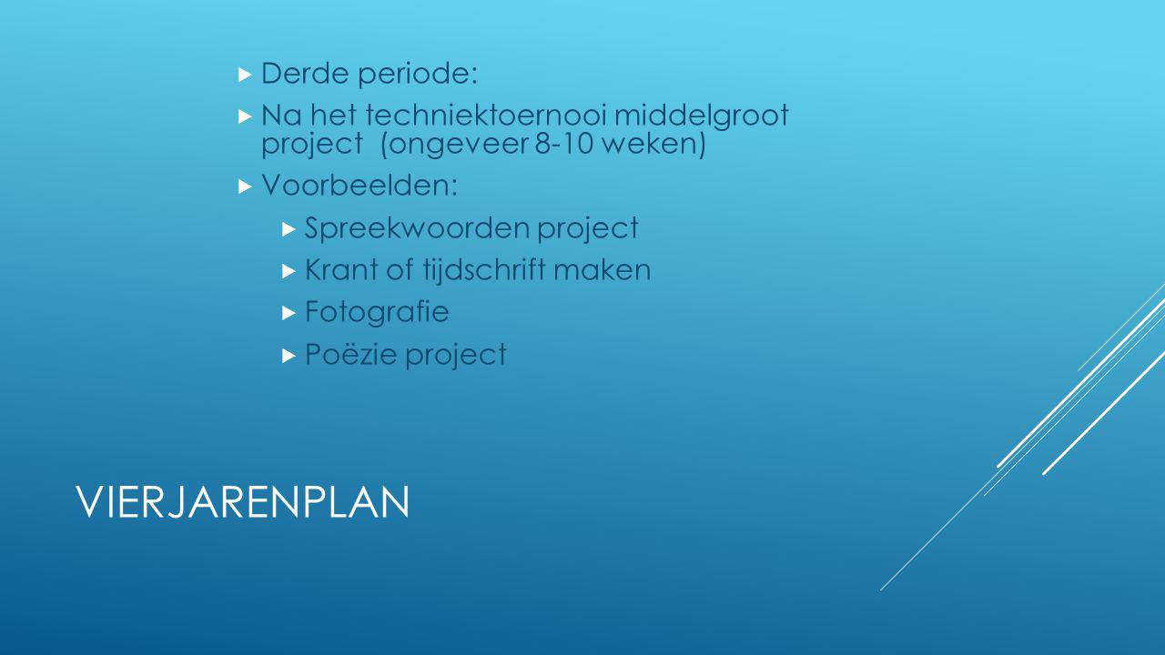 VIERJARENPLAN  Derde periode:  Na het techniektoernooi middelgroot project (ongeveer 8-10 weken)  Voorbeelden:  Spreekwoorden project  Krant of t