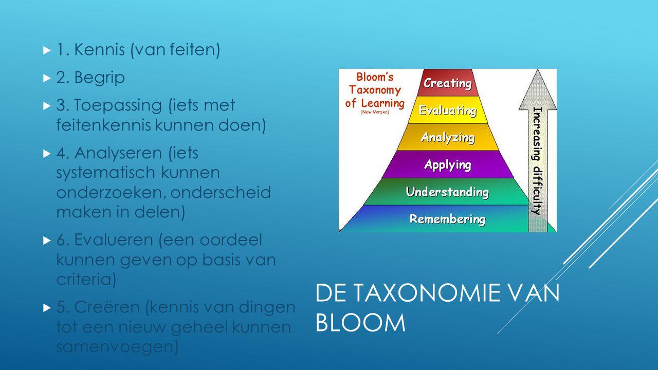 DE TAXONOMIE VAN BLOOM  1. Kennis (van feiten)  2. Begrip  3. Toepassing (iets met feitenkennis kunnen doen)  4. Analyseren (iets systematisch kun