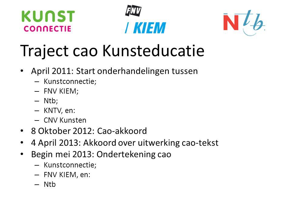 Traject cao Kunsteducatie • April 2011: Start onderhandelingen tussen – Kunstconnectie; – FNV KIEM; – Ntb; – KNTV, en: – CNV Kunsten • 8 Oktober 2012: