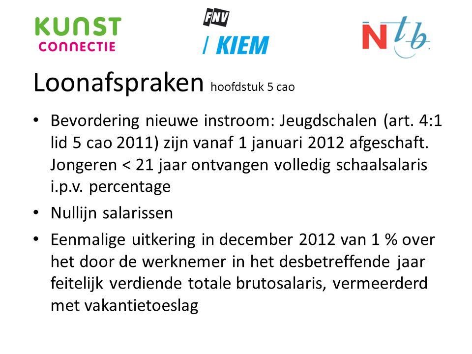 Loonafspraken hoofdstuk 5 cao • Bevordering nieuwe instroom: Jeugdschalen (art. 4:1 lid 5 cao 2011) zijn vanaf 1 januari 2012 afgeschaft. Jongeren < 2