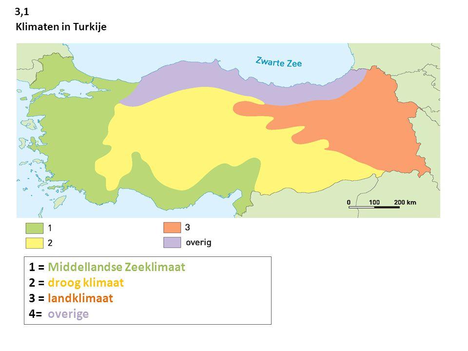 1 = Middellandse Zeeklimaat 2 = droog klimaat 3 = landklimaat 4= overige Klimaten in Turkije 3,1