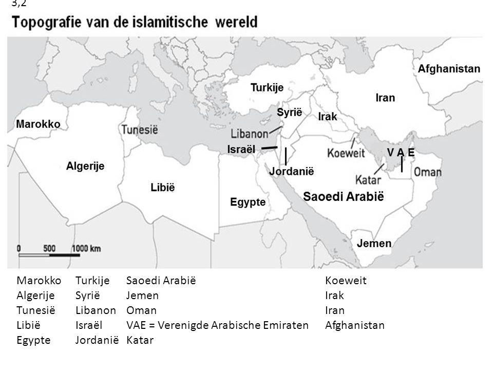 Marokko Algerije Tunesië Libië Egypte Turkije Syrië Libanon Israël Jordanië Saoedi Arabië Jemen Oman VAE = Verenigde Arabische Emiraten Katar Koeweit Irak Iran Afghanistan 3,2