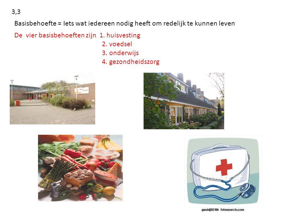 De vier basisbehoeften zijn 1.huisvesting 2. voedsel 3.