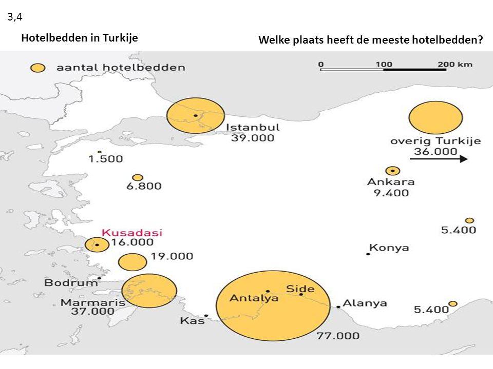 Welke plaats heeft de meeste hotelbedden? Hotelbedden in Turkije 3,4