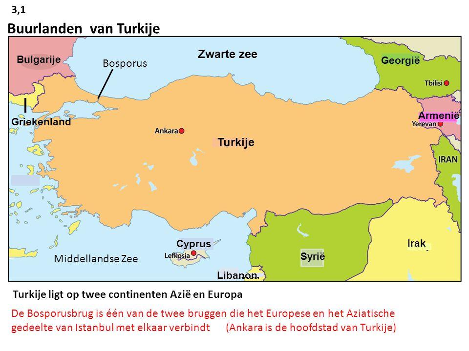 Bulgarije Griekenland Turkije Zwarte zee Bosporus Middellandse Zee Cyprus Libanon Syrië Irak Armenië Georgië Buurlanden van Turkije Turkije ligt op twee continenten Azië en Europa De Bosporusbrug is één van de twee bruggen die het Europese en het Aziatische gedeelte van Istanbul met elkaar verbindt (Ankara is de hoofdstad van Turkije) 3,1