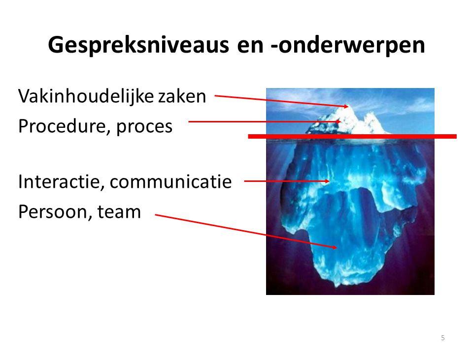 Gespreksniveaus en -onderwerpen Vakinhoudelijke zaken Procedure, proces Interactie, communicatie Persoon, team 5