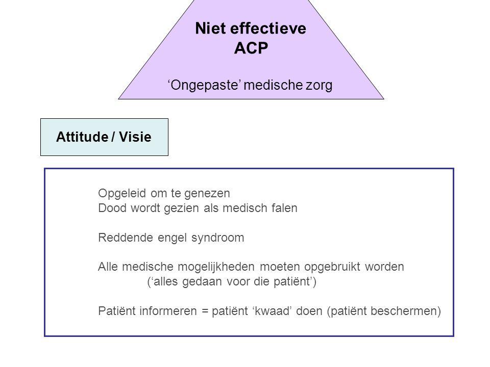 Niet effectieve ACP 'Ongepaste' medische zorg Attitude / Visie Opgeleid om te genezen Dood wordt gezien als medisch falen Reddende engel syndroom Alle