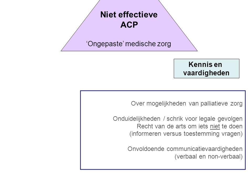 Kennis en vaardigheden Over mogelijkheden van palliatieve zorg Onduidelijkheden / schrik voor legale gevolgen Recht van de arts om iets niet te doen (