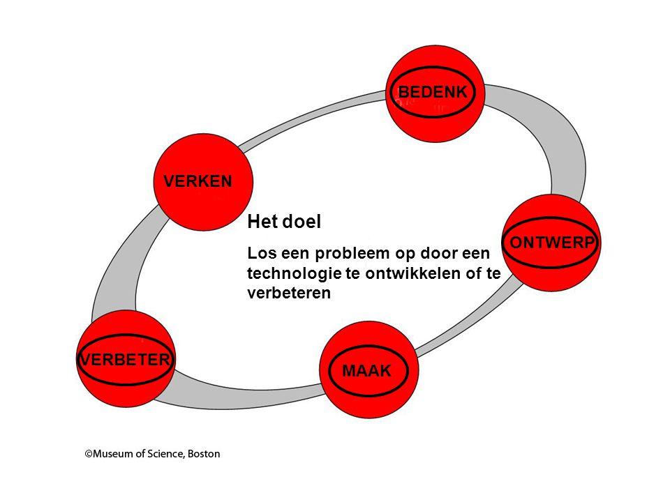 VERKEN BEDENK ONTWERP MAAK VERBETER Het doel Los een probleem op door een technologie te ontwikkelen of te verbeteren