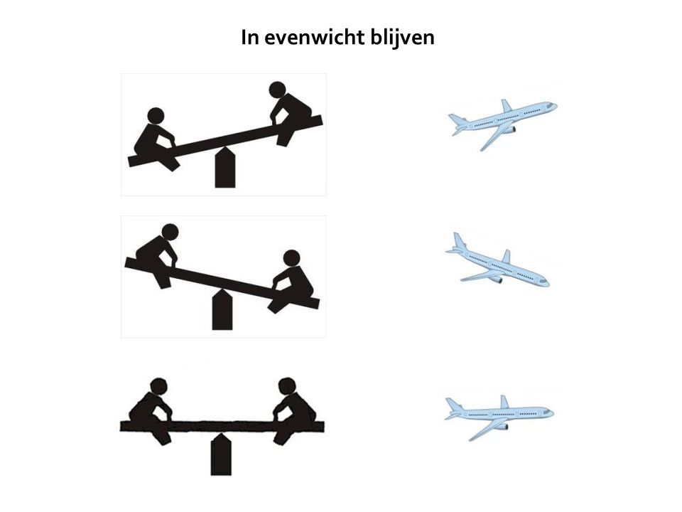 It is also important to make sure the plane is balanced side to side. Can you see why? In evenwicht blijven
