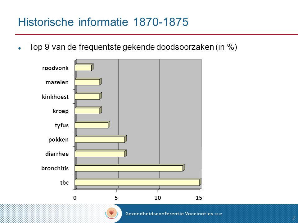 Communicatie  Bevolking  Communicatie naar de bevolking wordt een structureel onderdeel van het Vlaamse vaccinatieprogramma.