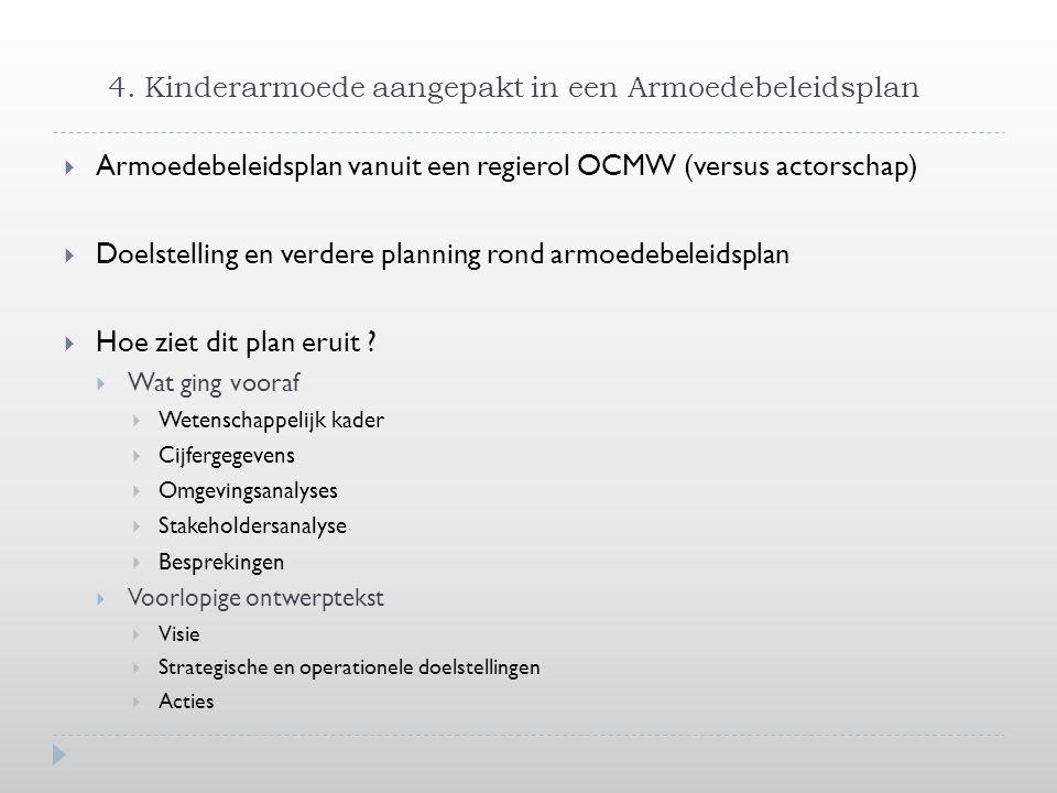  Armoedebeleidsplan vanuit een regierol OCMW (versus actorschap)  Doelstelling en verdere planning rond armoedebeleidsplan  Hoe ziet dit plan eruit