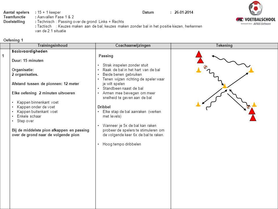 TrainingsinhoudCoachaanwijzingenTekening 1 Basisvaardigheden Duur: 15 minuten Organisatie: 2 organisaties. Afstand tussen de pionnen: 12 meter Elke oe