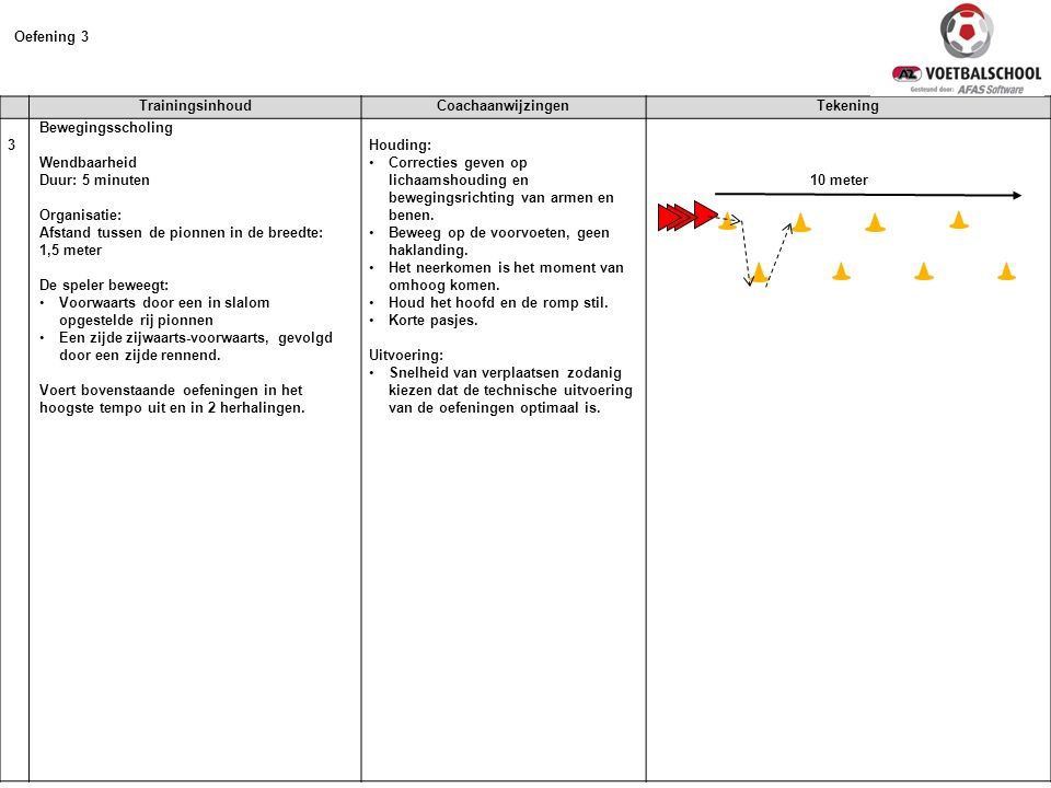 TrainingsinhoudCoachaanwijzingenTekening 3 Bewegingsscholing Wendbaarheid Duur: 5 minuten Organisatie: Afstand tussen de pionnen in de breedte: 1,5 me