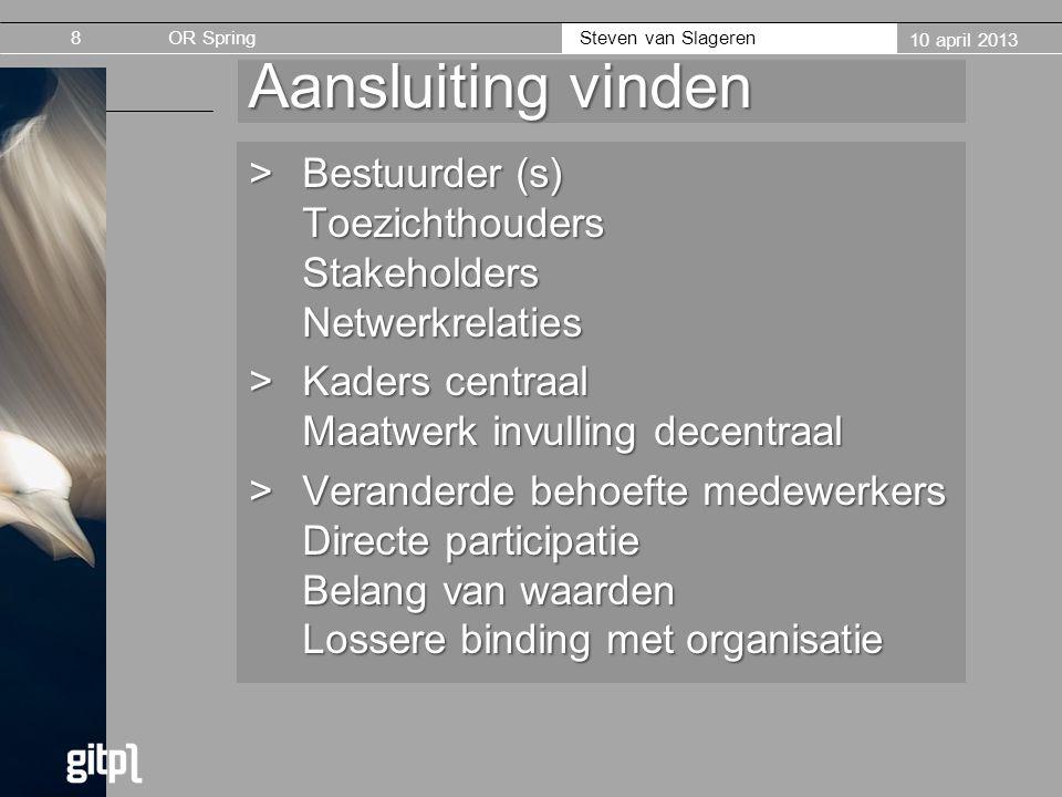 OR Spring Steven van Slageren 10 april 2013 Aansluiting vinden >Bestuurder (s) Toezichthouders Stakeholders Netwerkrelaties >Kaders centraal Maatwerk