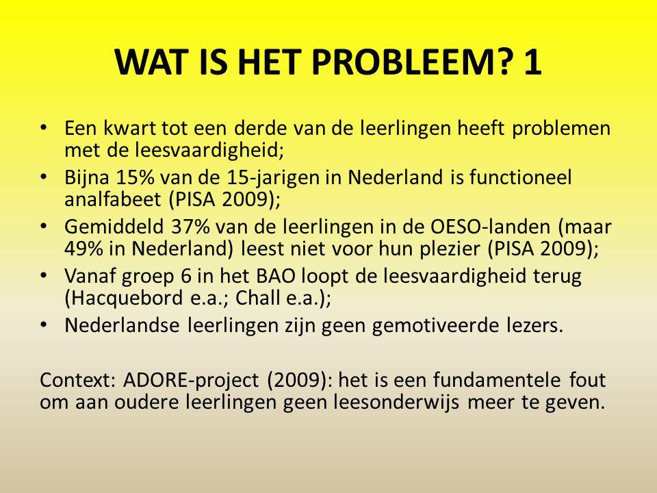 WAT IS HET PROBLEEM? 1 • Een kwart tot een derde van de leerlingen heeft problemen met de leesvaardigheid; • Bijna 15% van de 15-jarigen in Nederland