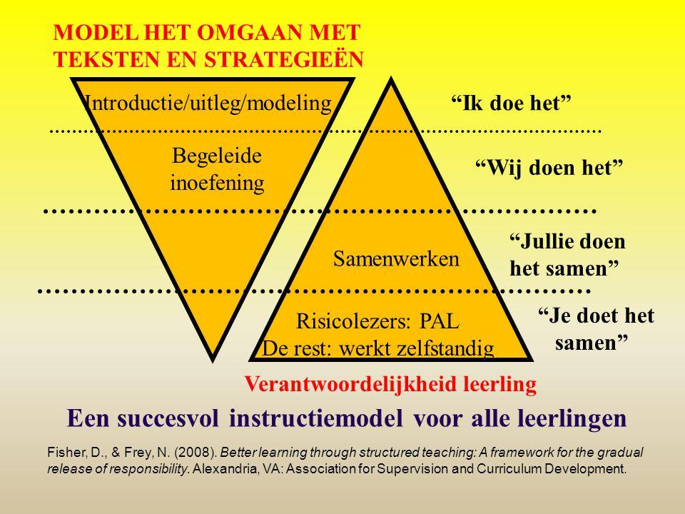 """MODEL HET OMGAAN MET TEKSTEN EN STRATEGIEËN Verantwoordelijkheid leerling Introductie/uitleg/modeling Begeleide inoefening """"Ik doe het"""" """"Wij doen het"""""""
