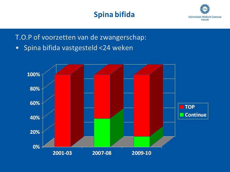 Spina bifida T.O.P of voorzetten van de zwangerschap: •Spina bifida vastgesteld <24 weken