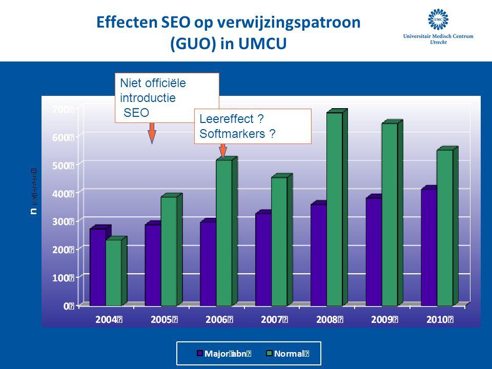 Niet officiële introductie SEO Effecten SEO op verwijzingspatroon (GUO) in UMCU Leereffect ? Softmarkers ?