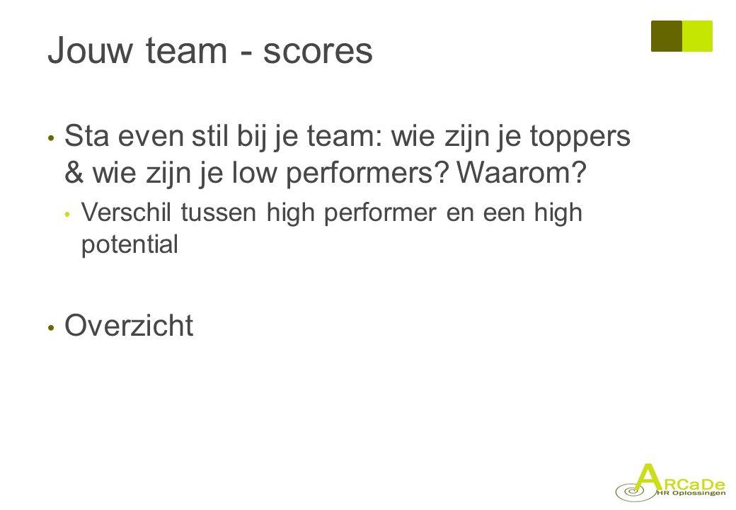 Jouw team - scores • Sta even stil bij je team: wie zijn je toppers & wie zijn je low performers? Waarom? • Verschil tussen high performer en een high