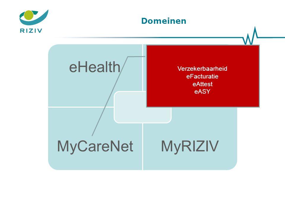 Domeinen eHealtheCare MyCareNetMyRIZIV Verzekerbaarheid eFacturatie eAttest eASY
