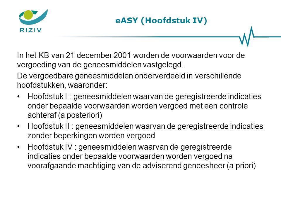 eASY (Hoofdstuk IV) In het KB van 21 december 2001 worden de voorwaarden voor de vergoeding van de geneesmiddelen vastgelegd. De vergoedbare geneesmid