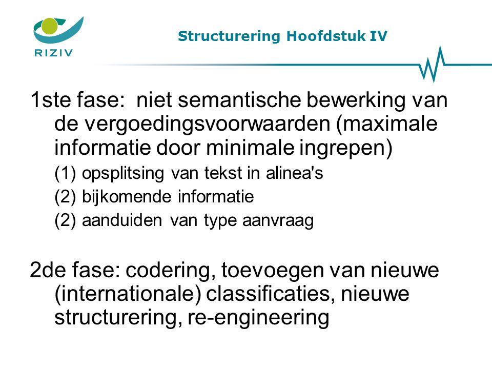 Structurering Hoofdstuk IV 1ste fase: niet semantische bewerking van de vergoedingsvoorwaarden (maximale informatie door minimale ingrepen) (1)opsplit