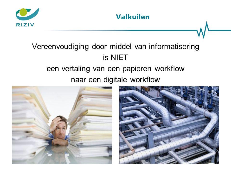 Valkuilen Vereenvoudiging door middel van informatisering is NIET een vertaling van een papieren workflow naar een digitale workflow