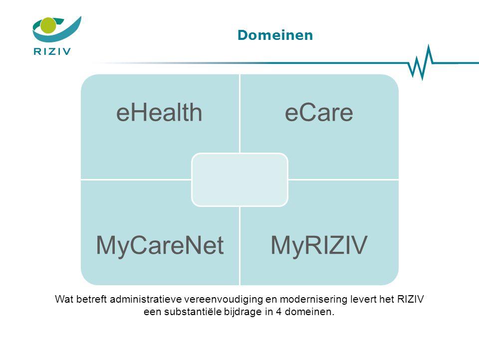 Domeinen eHealtheCare MyCareNetMyRIZIV Wat betreft administratieve vereenvoudiging en modernisering levert het RIZIV een substantiële bijdrage in 4 do