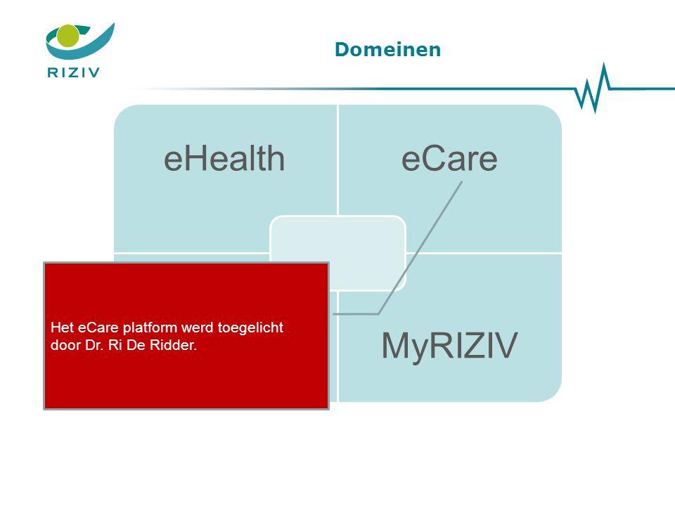 Domeinen eHealtheCare MyCareNetMyRIZIV Het eCare platform werd toegelicht door Dr. Ri De Ridder.