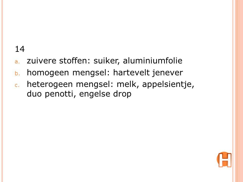 14 a. zuivere stoffen: suiker, aluminiumfolie b. homogeen mengsel: hartevelt jenever c. heterogeen mengsel: melk, appelsientje, duo penotti, engelse d
