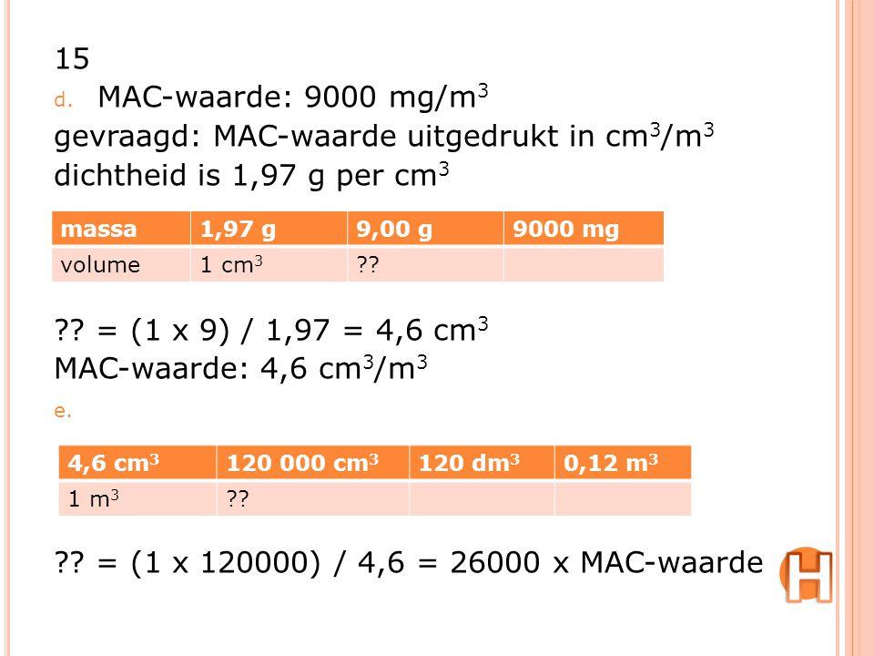 15 d. MAC-waarde: 9000 mg/m 3 gevraagd: MAC-waarde uitgedrukt in cm 3 /m 3 dichtheid is 1,97 g per cm 3 ?? = (1 x 9) / 1,97 = 4,6 cm 3 MAC-waarde: 4,6