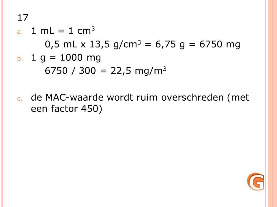17 a. 1 mL = 1 cm 3 0,5 mL x 13,5 g/cm 3 = 6,75 g = 6750 mg b. 1 g = 1000 mg 6750 / 300 = 22,5 mg/m 3 c. de MAC-waarde wordt ruim overschreden (met ee