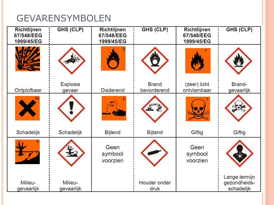 KENNIS OVER STOFFEN chemiekaartchemiekaart: blad met uitgebreide informatie over de eigenschappen van een chemische stof.