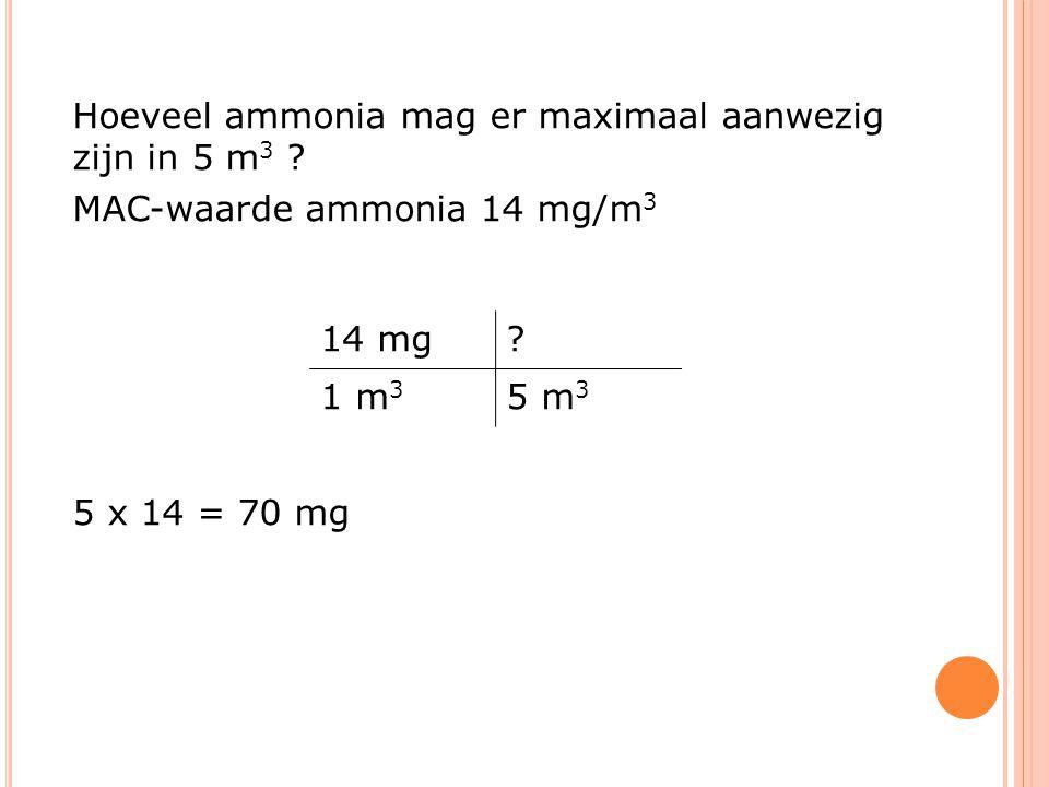 Hoeveel ammonia mag er maximaal aanwezig zijn in 5 m 3 ? MAC-waarde ammonia 14 mg/m 3 5 x 14 = 70 mg 14 mg? 1 m 3 5 m 3