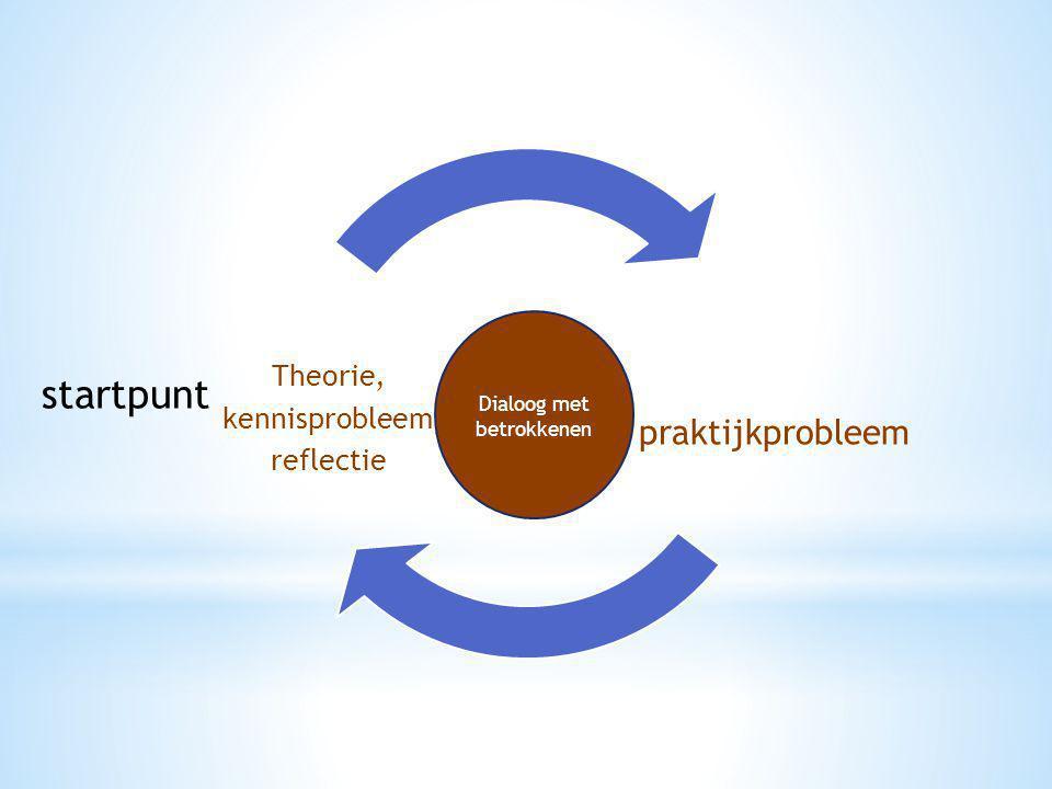 praktijkprobleem Theorie, kennisprobleem, reflectie Dialoog met betrokkenen startpunt