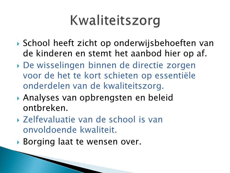  School heeft zicht op onderwijsbehoeften van de kinderen en stemt het aanbod hier op af.