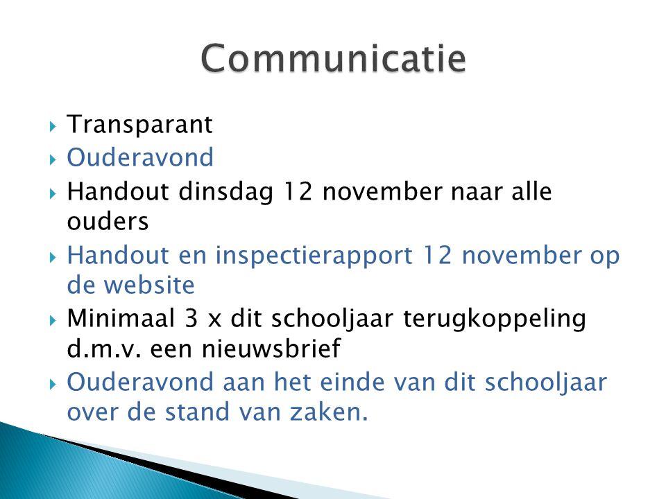  Transparant  Ouderavond  Handout dinsdag 12 november naar alle ouders  Handout en inspectierapport 12 november op de website  Minimaal 3 x dit schooljaar terugkoppeling d.m.v.