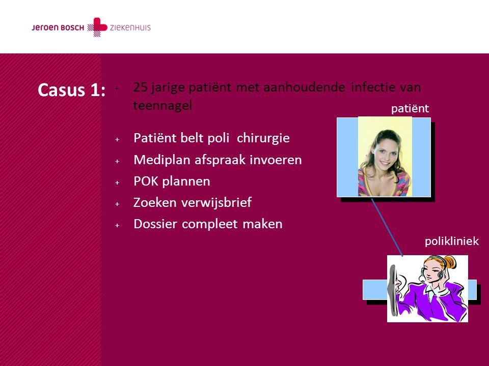 + Patiënt belt poli chirurgie + Mediplan afspraak invoeren + POK plannen + Zoeken verwijsbrief + Dossier compleet maken Casus 1: polikliniek patiënt +