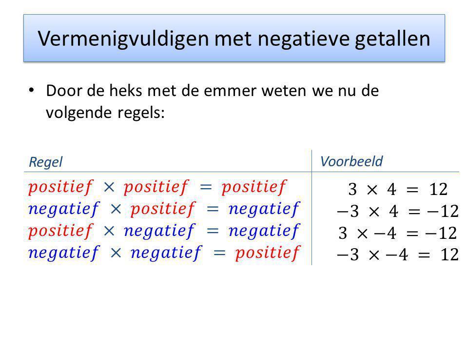 Vermenigvuldigen met negatieve getallen Regel Voorbeeld