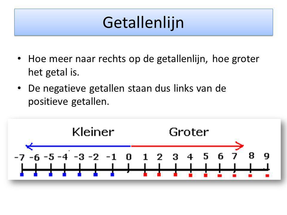 Getallenlijn • Hoe meer naar rechts op de getallenlijn, hoe groter het getal is. • De negatieve getallen staan dus links van de positieve getallen.