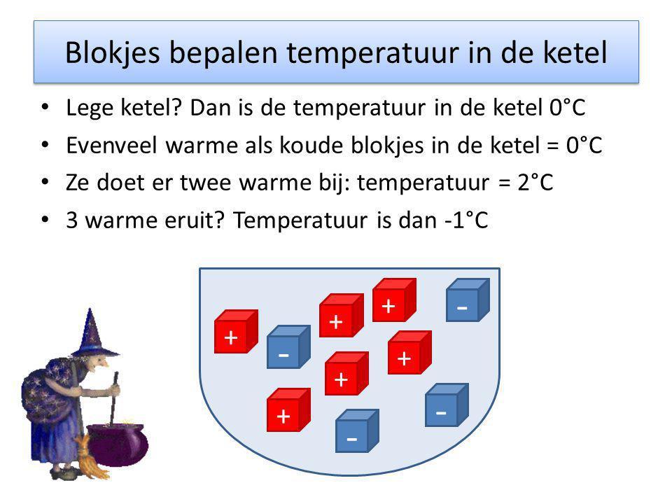 Temperatuur veranderen • Temperatuur veranderen kan op twee manieren: 1)Blokjes in de ketel doen: – Dit wordt een optelsom: 3 + -4 = -1 2)Blokjes uit de ketel halen: – Dit wordt een aftreksom: 3 – 4 = -1 - + + -- + - Temp = -1°C + + - - + - + + +