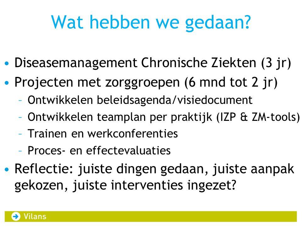 Wat hebben we gedaan? •Diseasemanagement Chronische Ziekten (3 jr) •Projecten met zorggroepen (6 mnd tot 2 jr) –Ontwikkelen beleidsagenda/visiedocumen