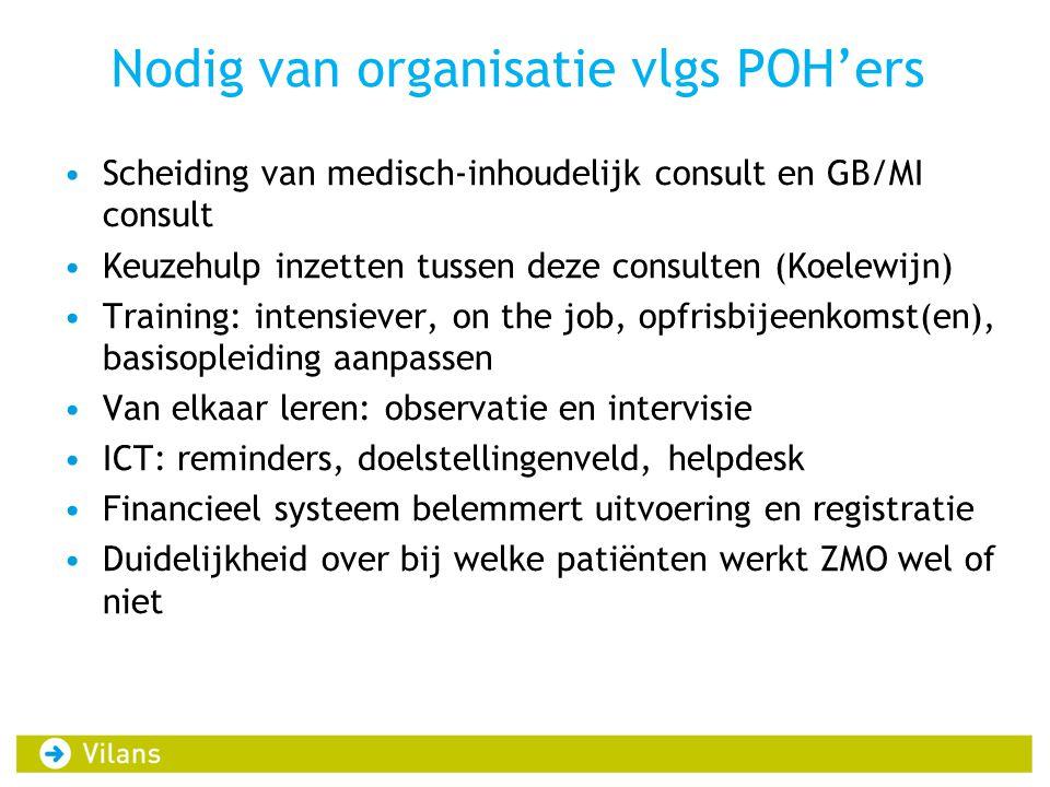 Nodig van organisatie vlgs POH'ers •Scheiding van medisch-inhoudelijk consult en GB/MI consult •Keuzehulp inzetten tussen deze consulten (Koelewijn) •