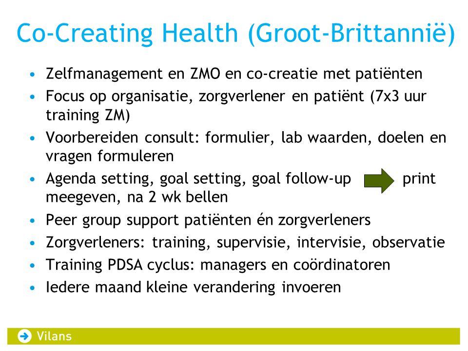 Co-Creating Health (Groot-Brittannië) •Zelfmanagement en ZMO en co-creatie met patiënten •Focus op organisatie, zorgverlener en patiënt (7x3 uur train