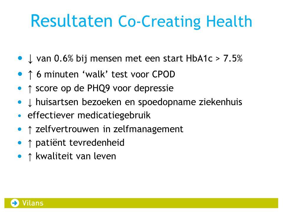 Resultaten Co-Creating Health • ↓ van 0.6% bij mensen met een start HbA1c > 7.5% • ↑ 6 minuten 'walk' test voor CPOD • ↑ score op de PHQ9 voor depress